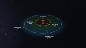 Hallan un planeta potencialmente habitable a sólo 14 años luz